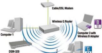 redes wifi domestica esq general
