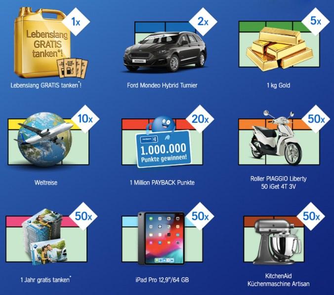 ARAL Monopoly Spielplan der Gewinne