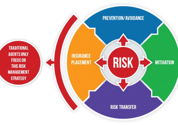 gerencia-de-riesgos