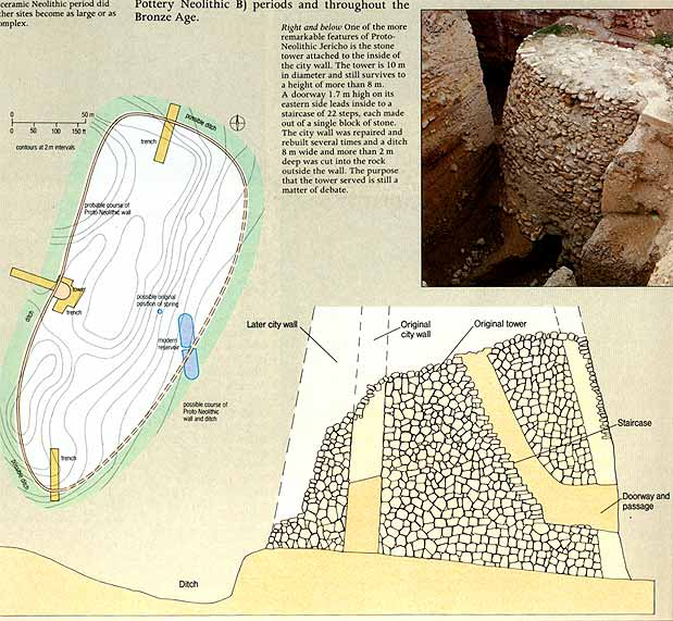 Neolithic Tower, Jericho, 8000 BC