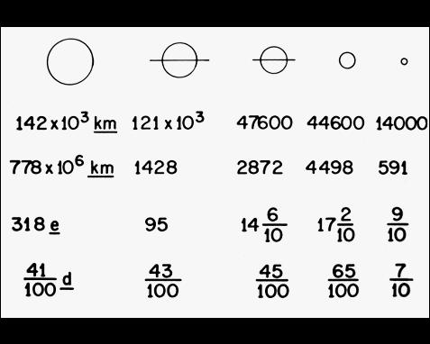 006 - Solar system parameters, Frank Drake