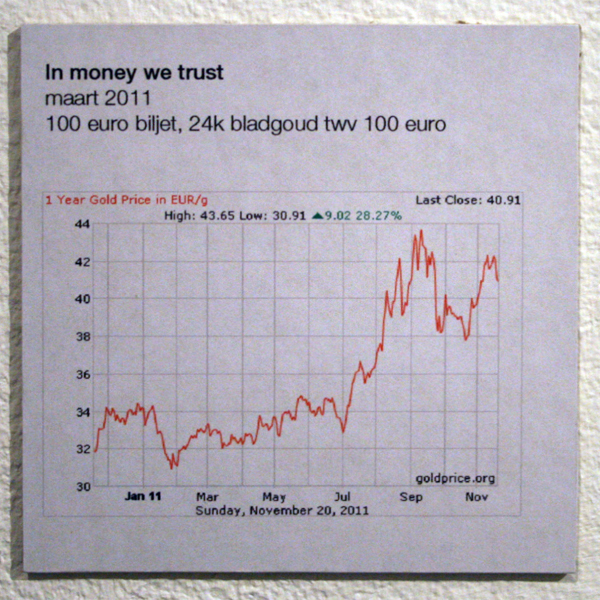 Jasper van Es - In Money We Trust (het bordje)