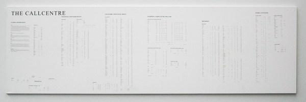 Atelier van Lieshout - SlaveCity, Business plan - Inkt op doek