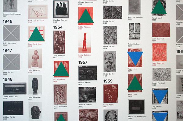 Van Addemuseum - Museumindex de Collectie
