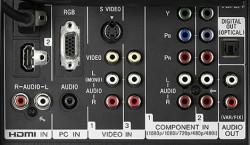 Sony Bravia Back Panel