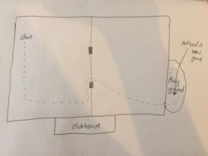 David's map