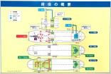 2018-08-25_12.31.26 SONY_ILCE-9_ISO1600_AvF6.3_Tv250_35mm_M