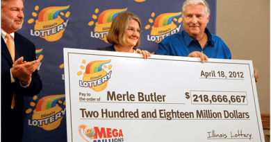 Mega Millions Lottery- How to play