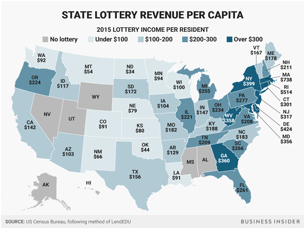 Which US state spend more dollars on Lotteries