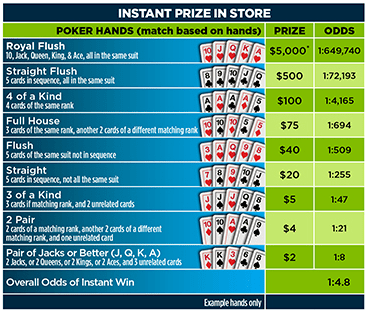 pl prizes
