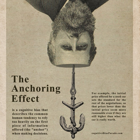 price anchoring