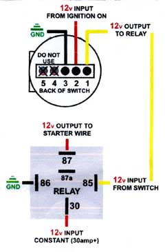 push button start wiring diagram wiring diagrams push on starter switch wiring diagram nodasystech