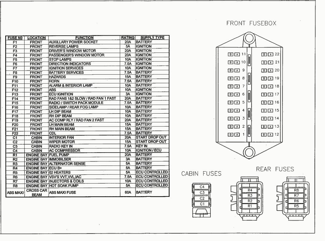 2005 dodge durango interior fuse box | psoriasisguru.com lotus caravan wiring diagram 2002 dodge grand caravan wiring diagram #7