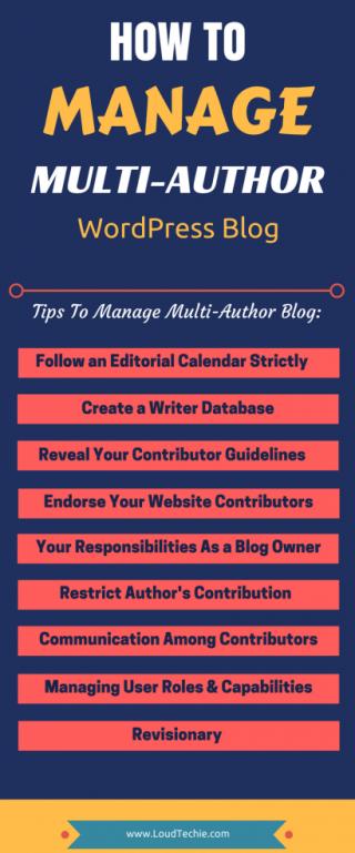 How To Manage Multi-Author WordPress Blog