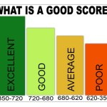 3 things that affect your credit score