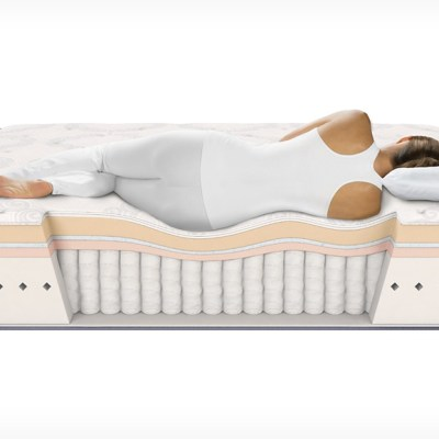 Simmons Beautyrest Recharge Mattress Set 62% off with FREE Delivery!