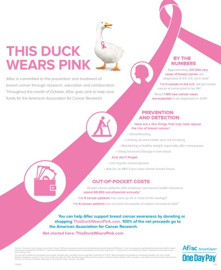 Breast Health Education: What You Should Know