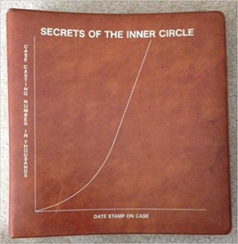 Secrets of the inner circle Book Cover