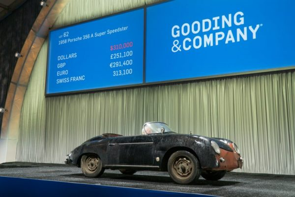 Results Scottsdale Auction 2017