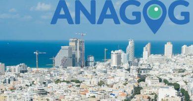 Porsche Digital invests in Tel Aviv Anagog