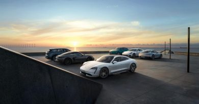 Porsche increases number of deliveries in 2019 by ten percent