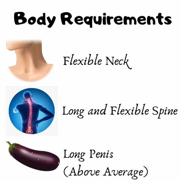 Body Requirements