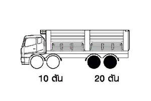 น้ำหนักบรรทุกรถบรรทุก12ล้อ
