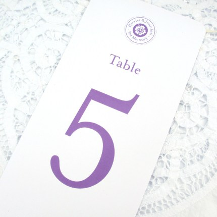 https://i1.wp.com/www.loveinvited.co.uk/wp-content/uploads/2013/07/wedding-table-number-destination_1.jpg?resize=430%2C430&ssl=1