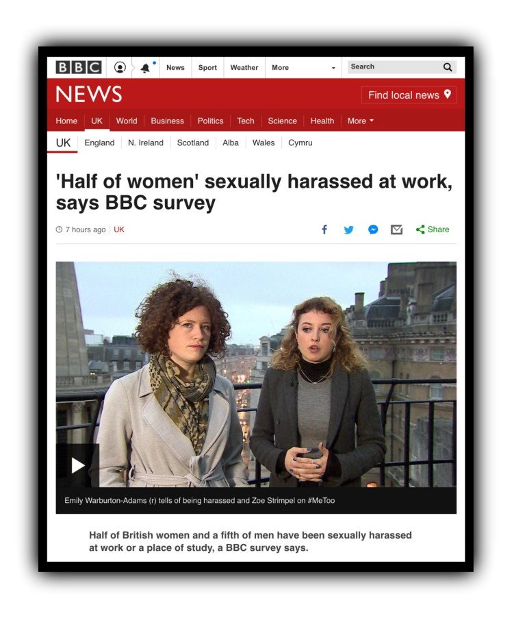 Half of women sexually harassed at work
