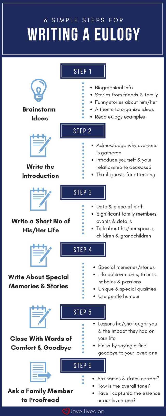How to Write a Eulogy and Speak Like a Pro  Love Lives On