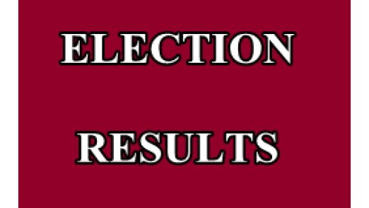 election results sq