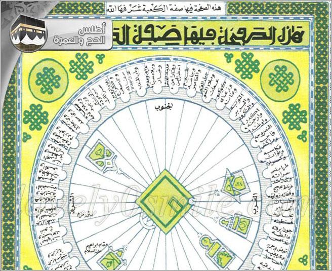 الحج في التراث الجغرافي الإسلا