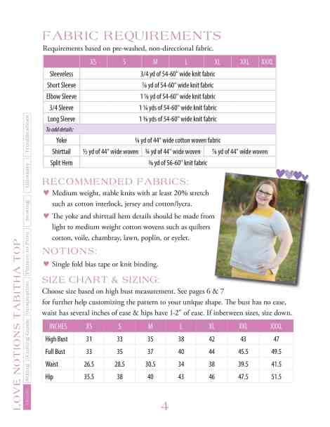 Tabitha Top size & fabric requirements
