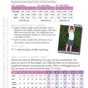 Summer Caye Girls fabric requirements & size chart