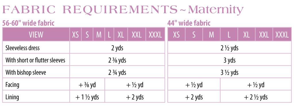 Sonata maternity fabric requirements