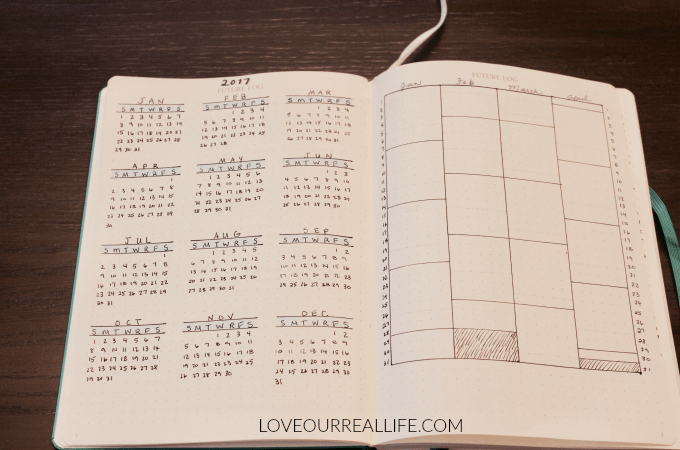 Bullet journal, year at a glance spread in bullet journal, calendex, ways to modify a bullet journal
