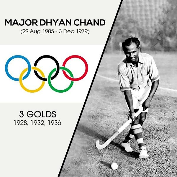 major dhyan chand quotes in english, National Sports Day Images, national sports day 2019, national sports day in india