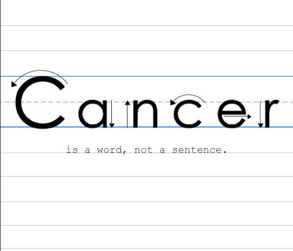 Most Inspiring Cancer Quotes, World Cancer Day Images In English, World Cancer Day 2020, Best worldcancerday Quotes, world cancer day 2020 quotes, world cancer day 2020 quotes in english, world cancer day 2020 theme, world cancer day logo, world cancer day poster