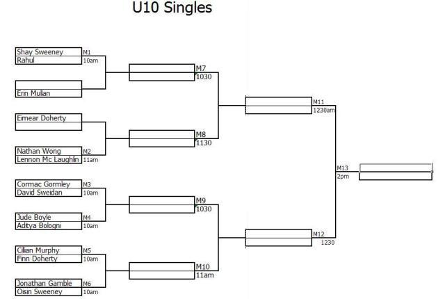 u10 singles draw