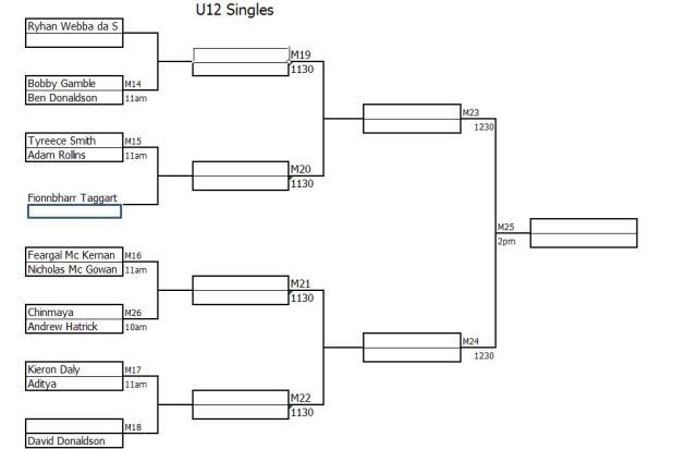 u12 singles draw