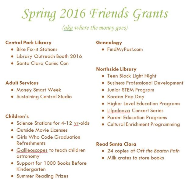 Spring 2016 Grants