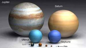 Size of the Planets