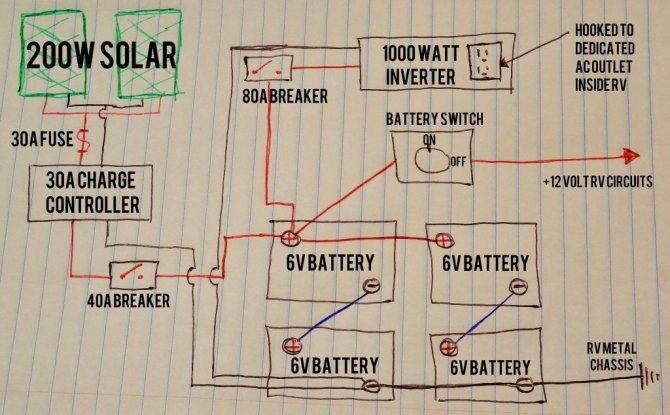 12v rv battery wiring diagram  99 7 3 glow plug wiring