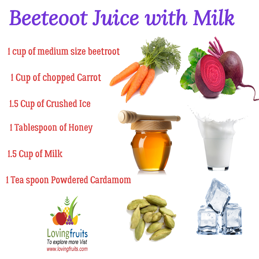 How To Make Beetroot Juice? 4 Yummy Recipes of this Super Food