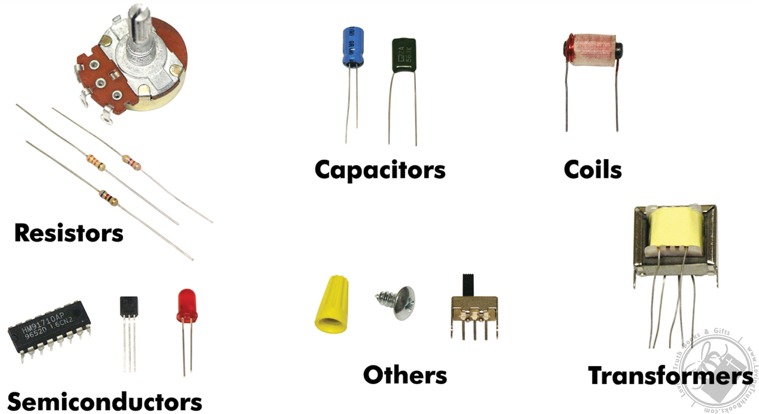 Basic Electronic Components Training Course Model Eck 10