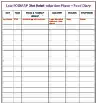 Food Diary Reintroduction Phase