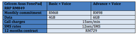 Celcom Asus FonePad Table