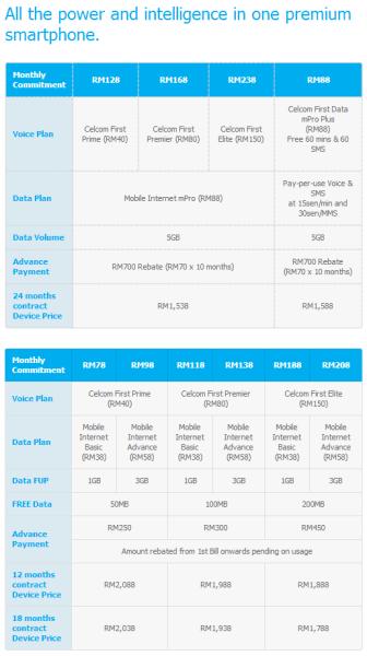 Celcom Xperia Z1 Plans