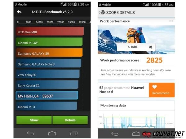 Huawei Honor 6 AnTuTu Benchmark and PCMark Score
