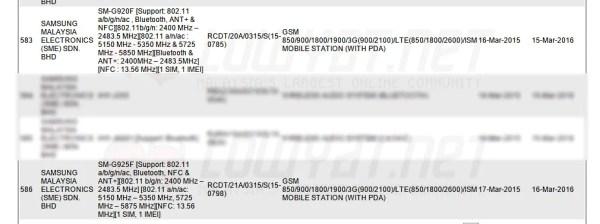 Samsung Galaxy S6 and Galaxy S6 Edge on SIRIM's Database